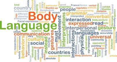 A word map with words like body language, communication, culture, gestures