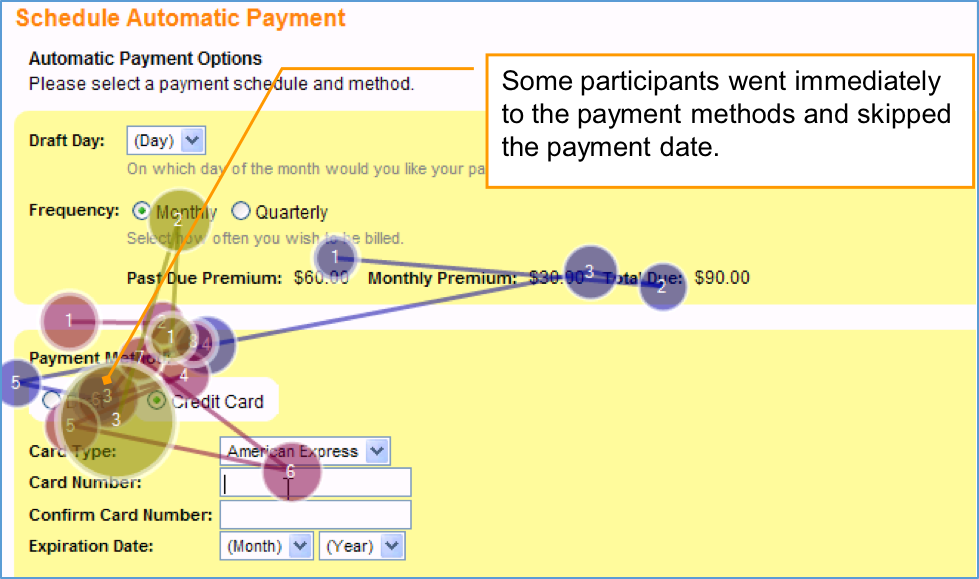 Screenshot of an example of a participents result from a eye tracking test