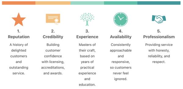 UX Design Criteria