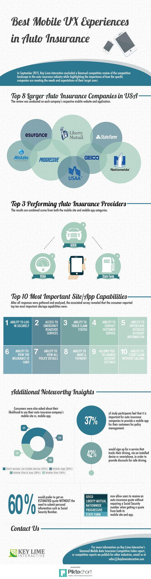 best-mobile-ux-experiences-in-auto-insurance_10.jpeg