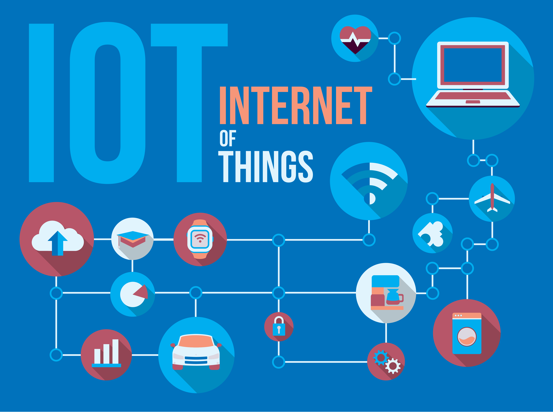 IoT User Experience Strategies That Work