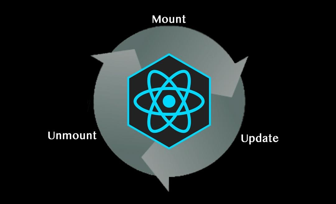 React Lifecycle - Class Components