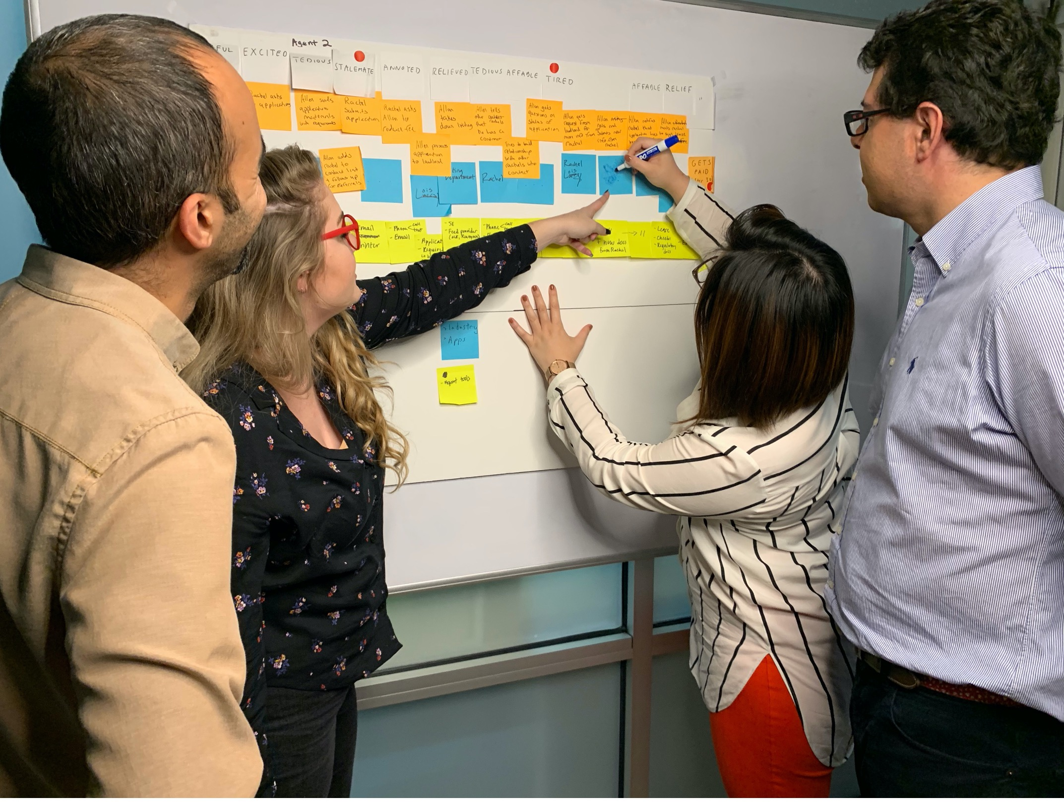 Getting Started With Customer Journey Mapping