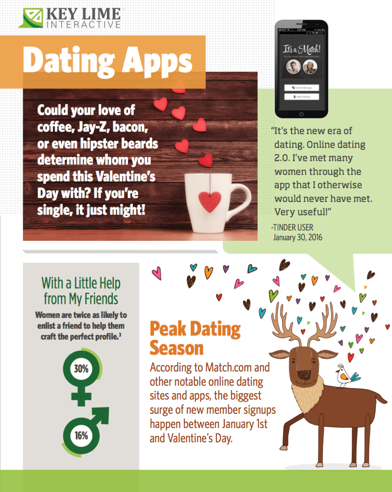 Top Dating Apps in Time for Valentines Day